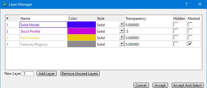 Wartwy w programie CAD CAM
